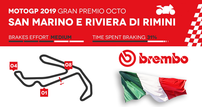 Brembo svela il GP San Marino 2019 della MotoGP.