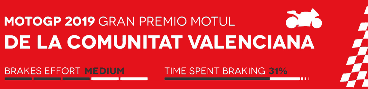 Banner Valencia MotoGP